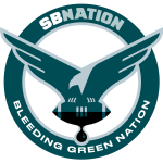 "Fresh update on ""brooklyn nets"" discussed on Bleeding Green Nation"